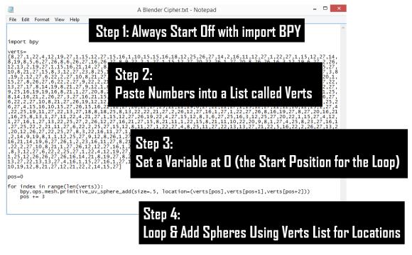 Step By Step Blender Cipher
