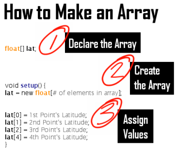 how-to-make-an-array