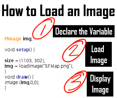 how-to-make-an-image