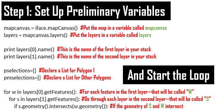Step 1: Set Up the Preliminary Variables