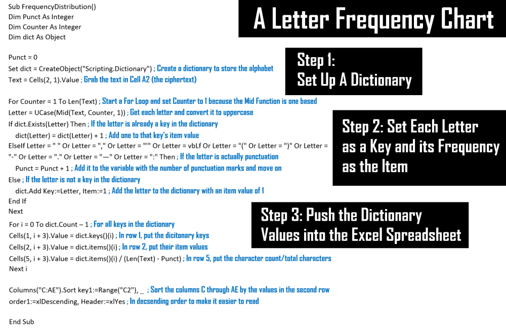 Frequency Chart Script