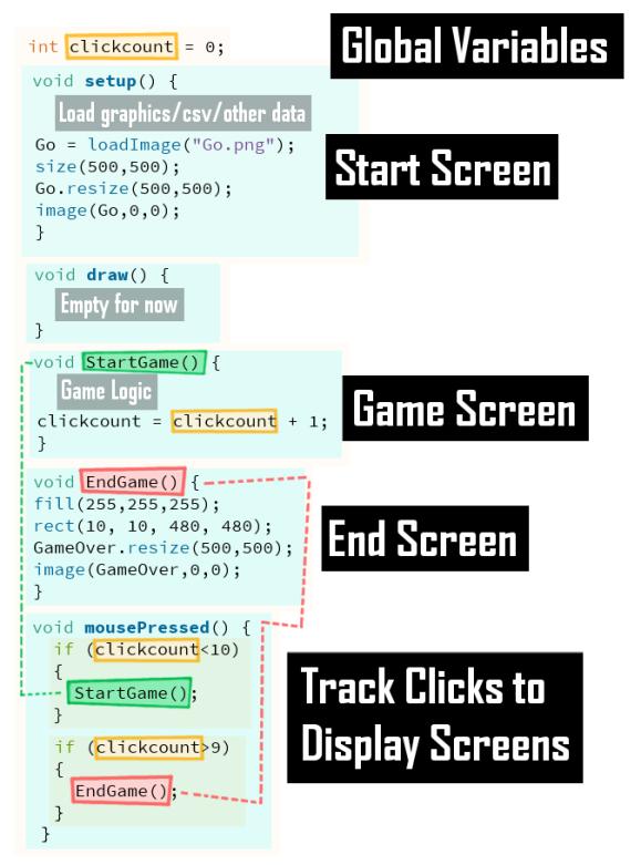Game Logic in Processing