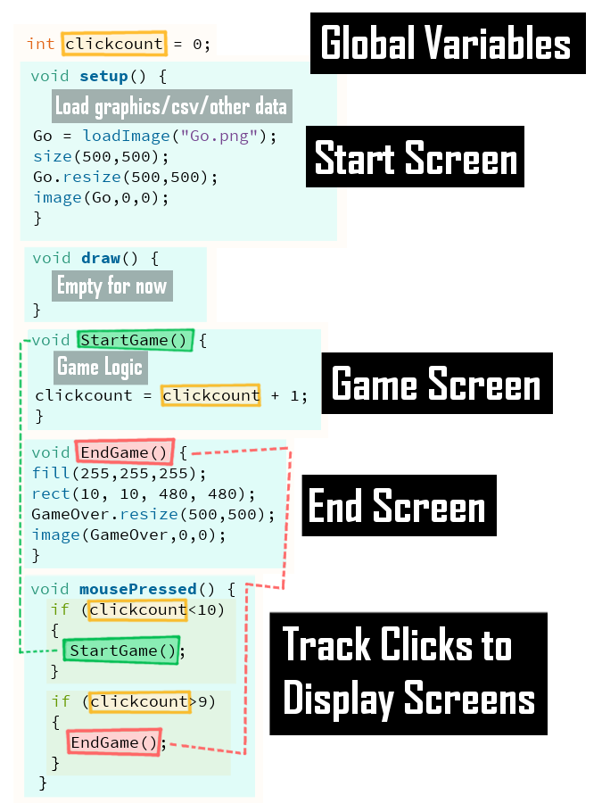 Game Logic in Processing