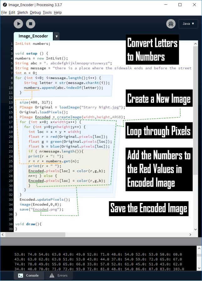 Image Encoder Explained