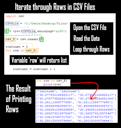 Python: How to Parse CSV Files – gifGuide2Code