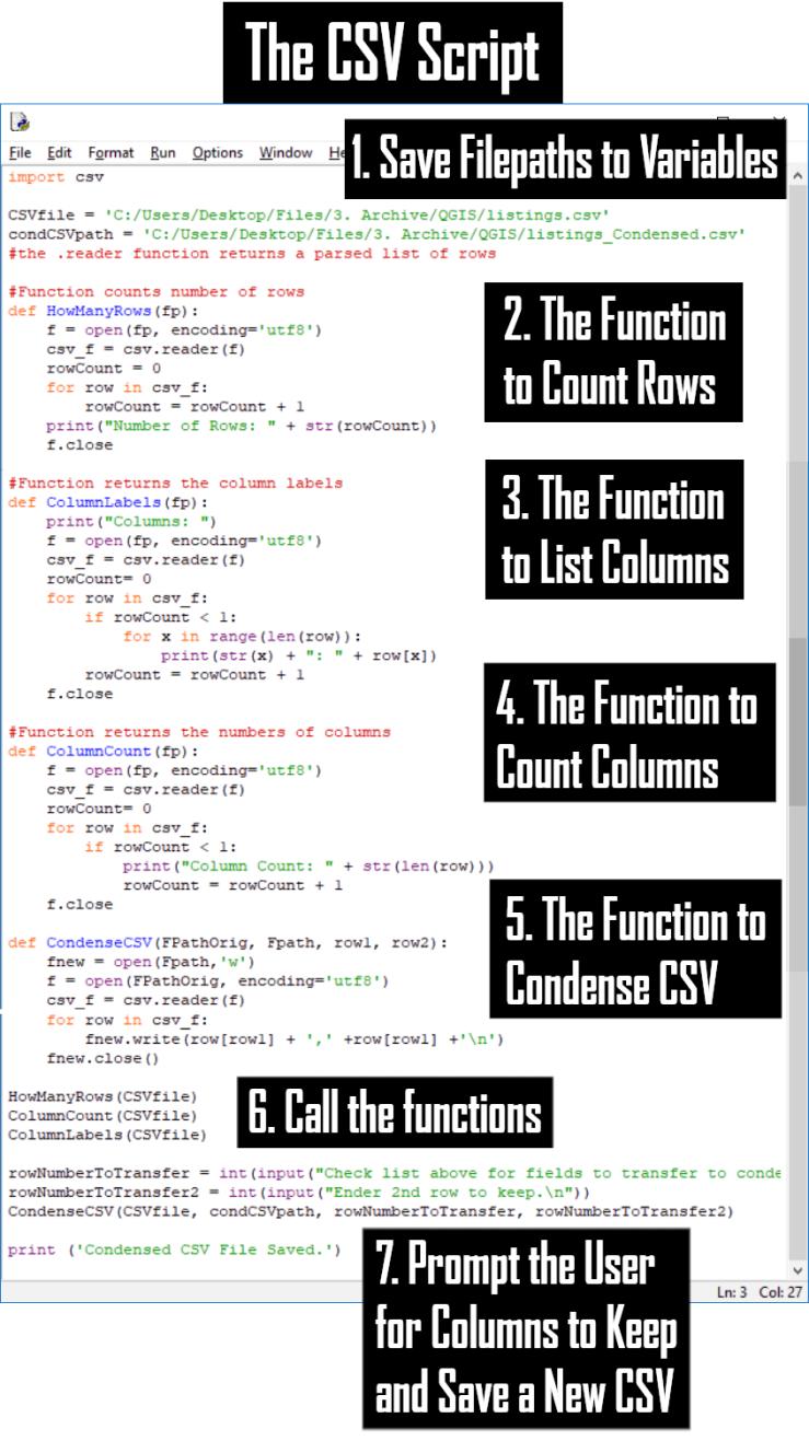The CSV Script